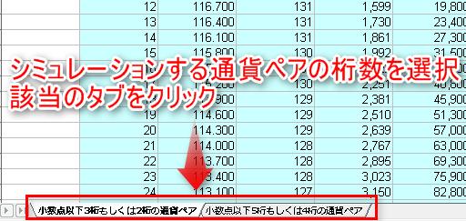通貨ペアの桁数